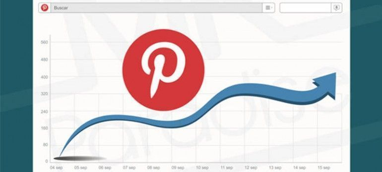 ventajas-pinterest-analytics