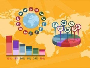 El Estudio Anual de Redes Sociales de IAB en 7 ideas
