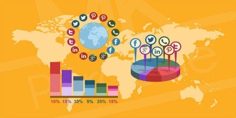 estudio-redes-sociales-iab