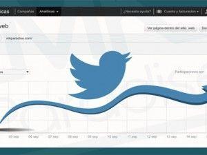 Twitter Analytics: Métricas básicas para analizar