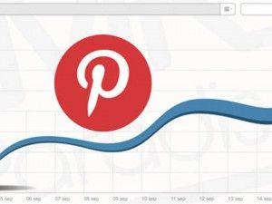 Ventajas del nuevo Pinterest Analytics
