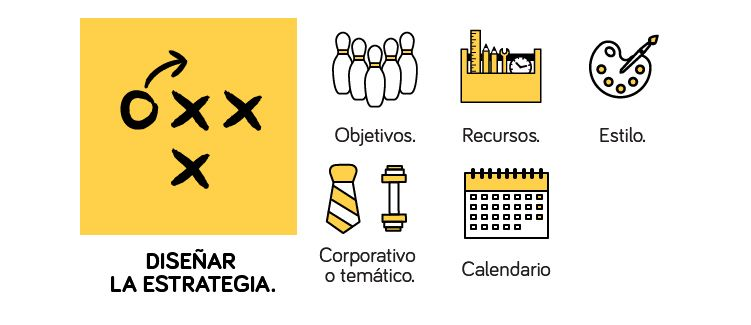 estrategia-blog-corporativo