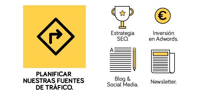 trafico-blog-empresa