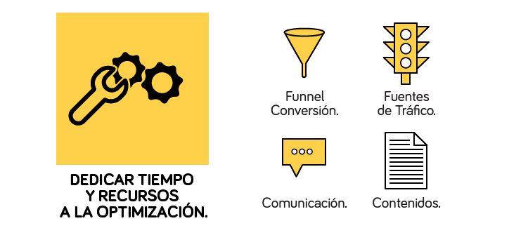 optimizacion-contenidos-blog