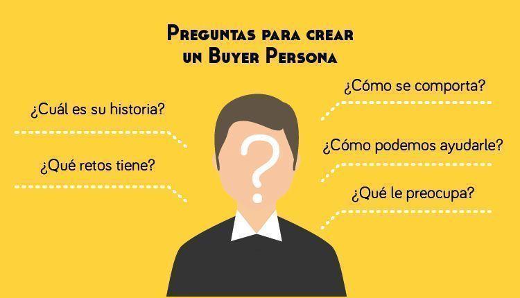 buyer-persona-inbound-marketing