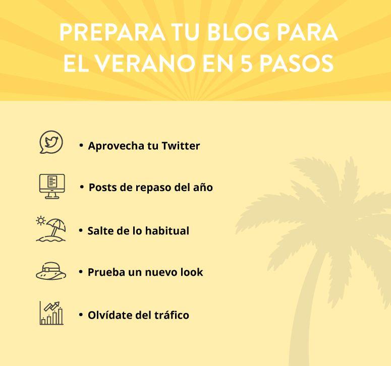 blog-verano