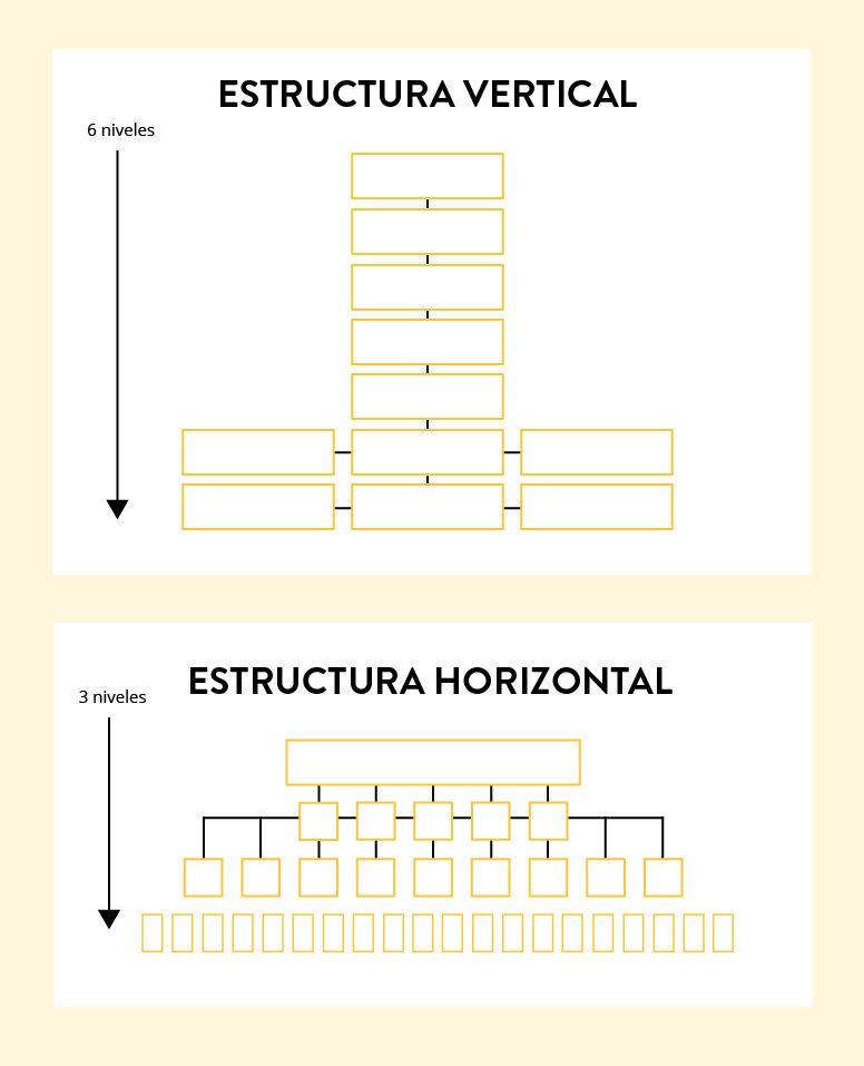 arquitectura-web-seo